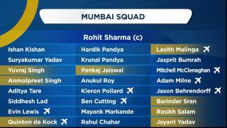 Mumbai Team Preview
