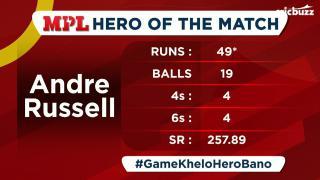 MPL Hero: Kolkata v Hyderabad