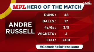 MPL Hero: Kolkata v Punjab
